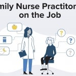 Family Nurse Practitioners on the Job Infographic Header